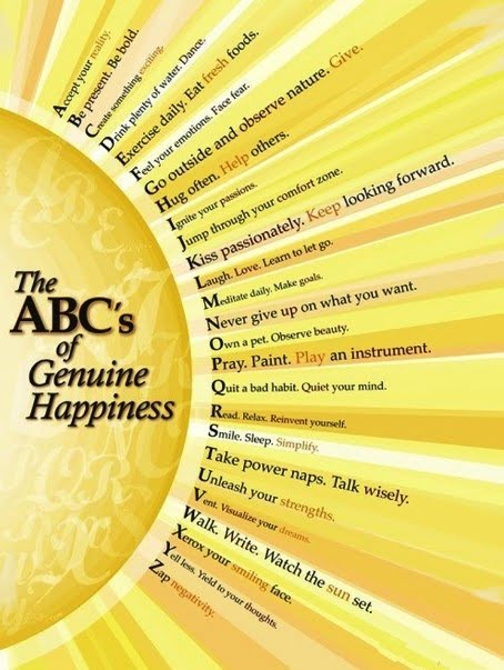 ABC of Happiness